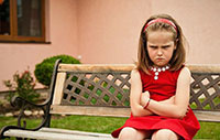 Тест на обиды и обидчивость