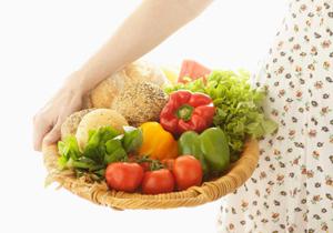 Тест на диету